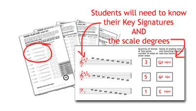 worksheets for scales and scale degrees